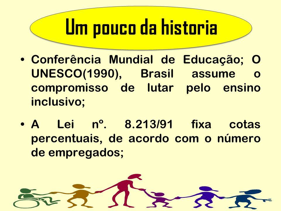Um pouco da historia Conferência Mundial de Educação; O UNESCO(1990), Brasil assume o compromisso de lutar pelo ensino inclusivo; A Lei nº. 8.213/91 f