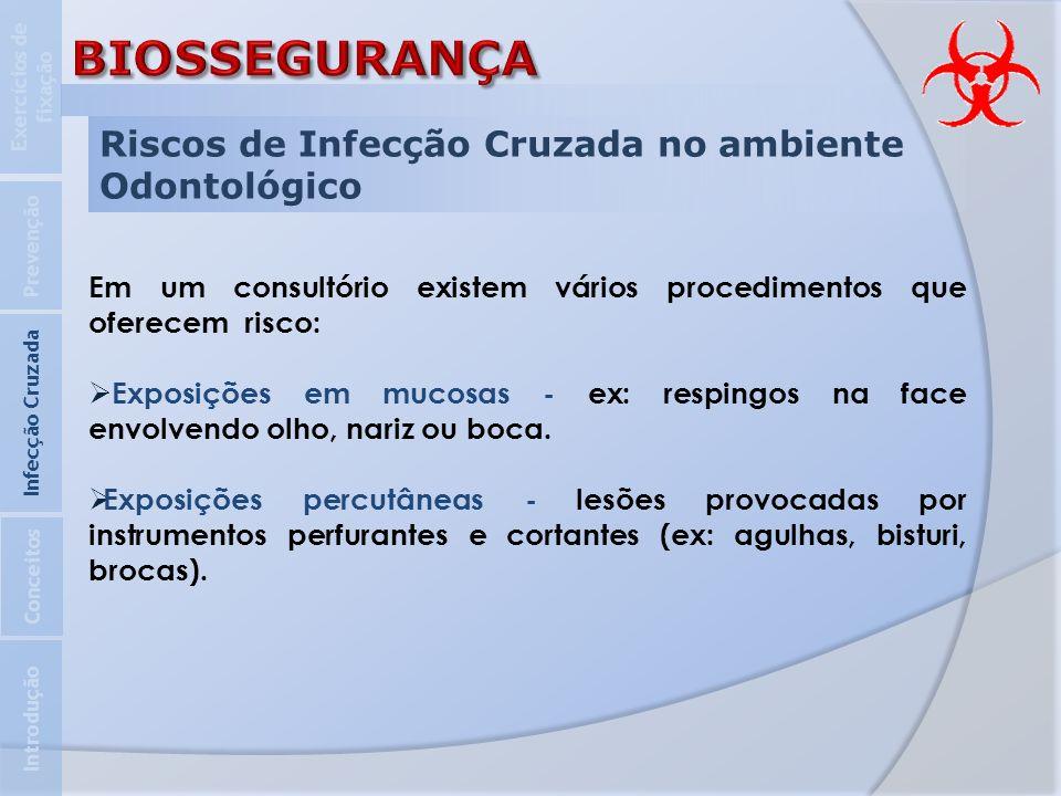 Riscos de Infecção Cruzada no ambiente Odontológico Em um consultório existem vários procedimentos que oferecem risco: Exposições em mucosas - ex: res
