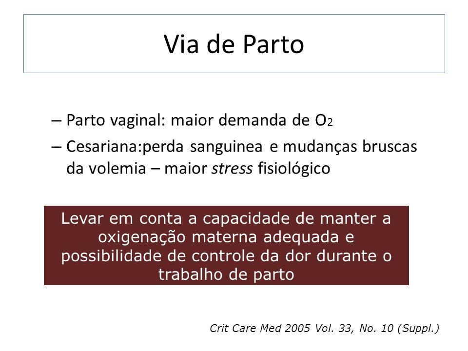 Via de Parto – Parto vaginal: maior demanda de O 2 – Cesariana:perda sanguinea e mudanças bruscas da volemia – maior stress fisiológico Levar em conta
