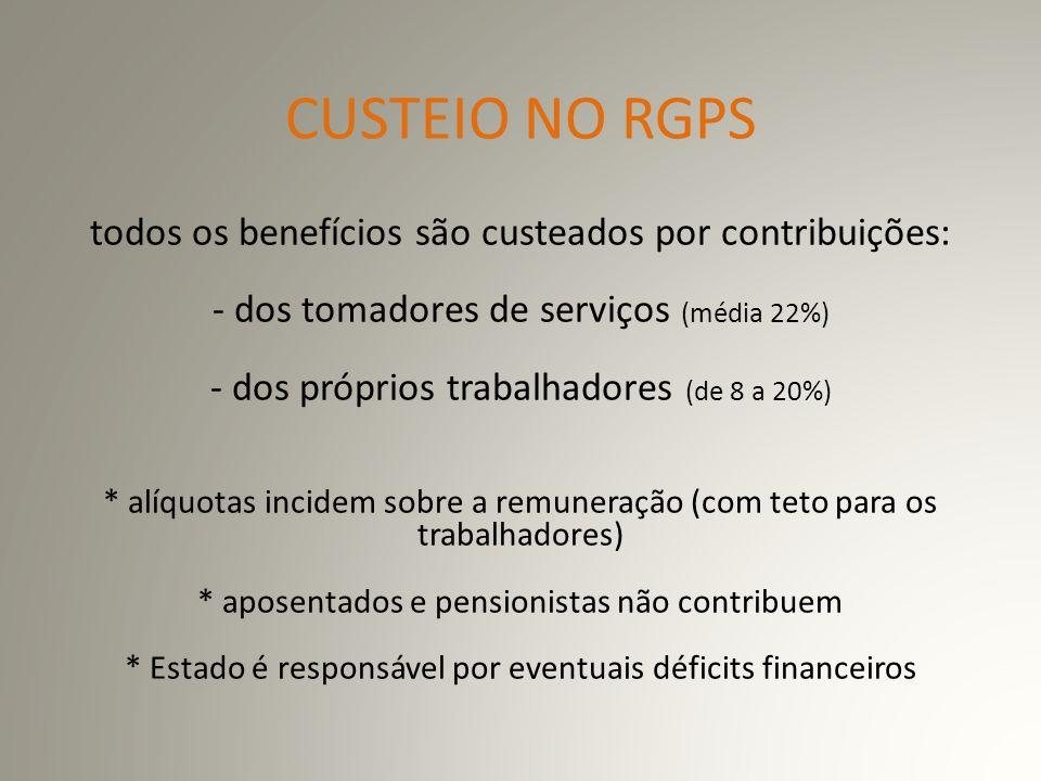 CUSTEIO NOS RPPS Antes das emendas: ônus do próprio tesouro (previsão em orçamento: aposentadoria como extensão do pagamento salarial.