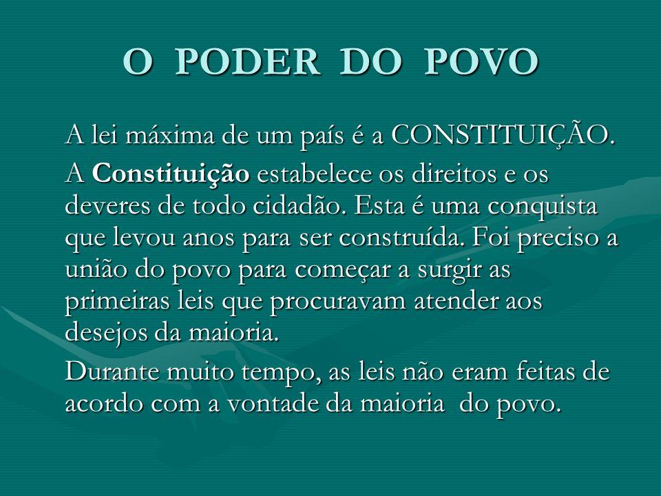 O PODER DO POVO A lei máxima de um país é a CONSTITUIÇÃO.