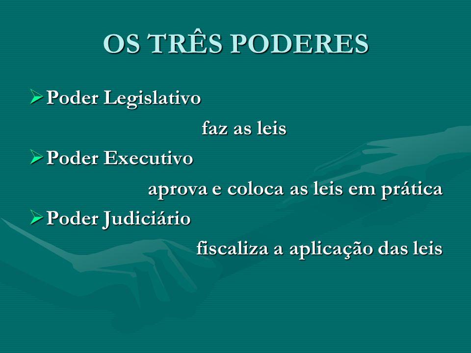 OS TRÊS PODERES Poder Legislativo Poder Legislativo faz as leis Poder Executivo Poder Executivo aprova e coloca as leis em prática Poder Judiciário Poder Judiciário fiscaliza a aplicação das leis