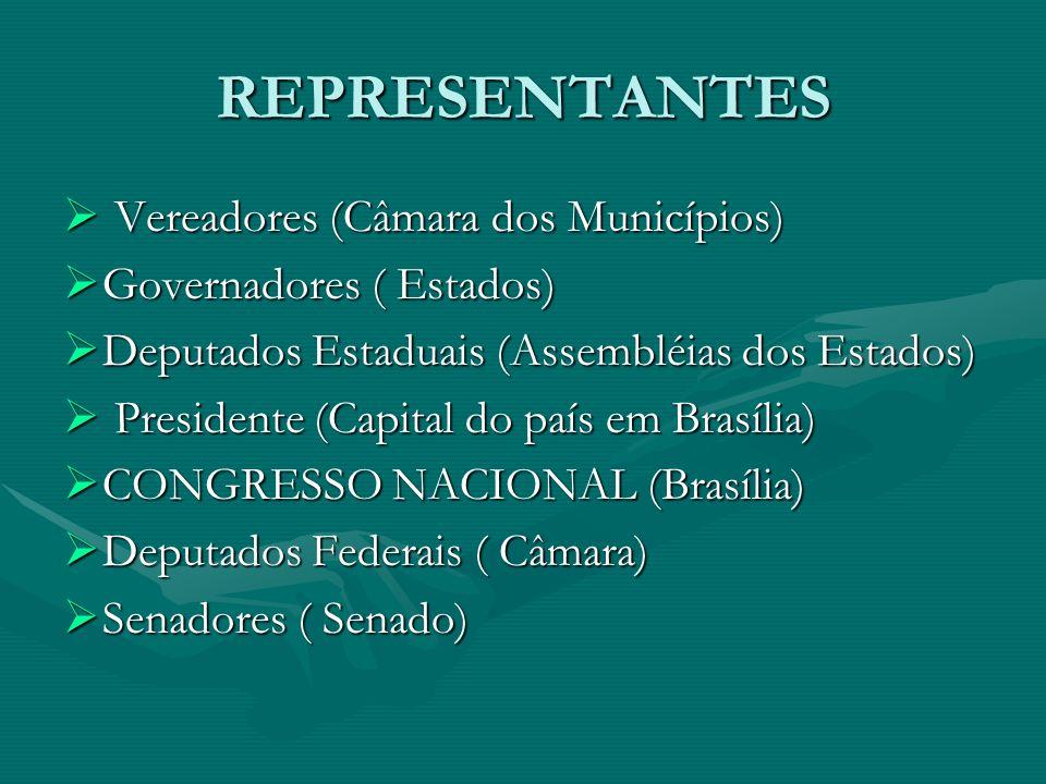 REPRESENTANTES Vereadores (Câmara dos Municípios) Vereadores (Câmara dos Municípios) Governadores ( Estados) Governadores ( Estados) Deputados Estaduais (Assembléias dos Estados) Deputados Estaduais (Assembléias dos Estados) Presidente (Capital do país em Brasília) Presidente (Capital do país em Brasília) CONGRESSO NACIONAL (Brasília) CONGRESSO NACIONAL (Brasília) Deputados Federais ( Câmara) Deputados Federais ( Câmara) Senadores ( Senado) Senadores ( Senado)