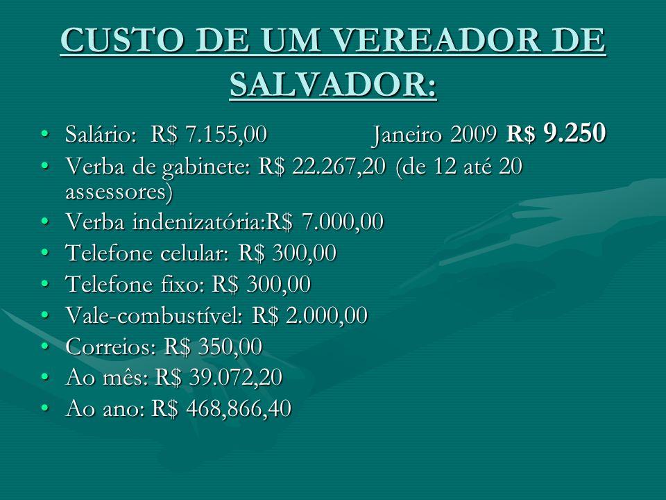 CUSTO DE UM VEREADOR DE SALVADOR: Salário: R$ 7.155,00Janeiro 2009 R$ 9.250Salário: R$ 7.155,00Janeiro 2009 R$ 9.250 Verba de gabinete: R$ 22.267,20 (de 12 até 20 assessores)Verba de gabinete: R$ 22.267,20 (de 12 até 20 assessores) Verba indenizatória:R$ 7.000,00Verba indenizatória:R$ 7.000,00 Telefone celular: R$ 300,00Telefone celular: R$ 300,00 Telefone fixo: R$ 300,00Telefone fixo: R$ 300,00 Vale-combustível: R$ 2.000,00Vale-combustível: R$ 2.000,00 Correios: R$ 350,00Correios: R$ 350,00 Ao mês: R$ 39.072,20Ao mês: R$ 39.072,20 Ao ano: R$ 468,866,40Ao ano: R$ 468,866,40