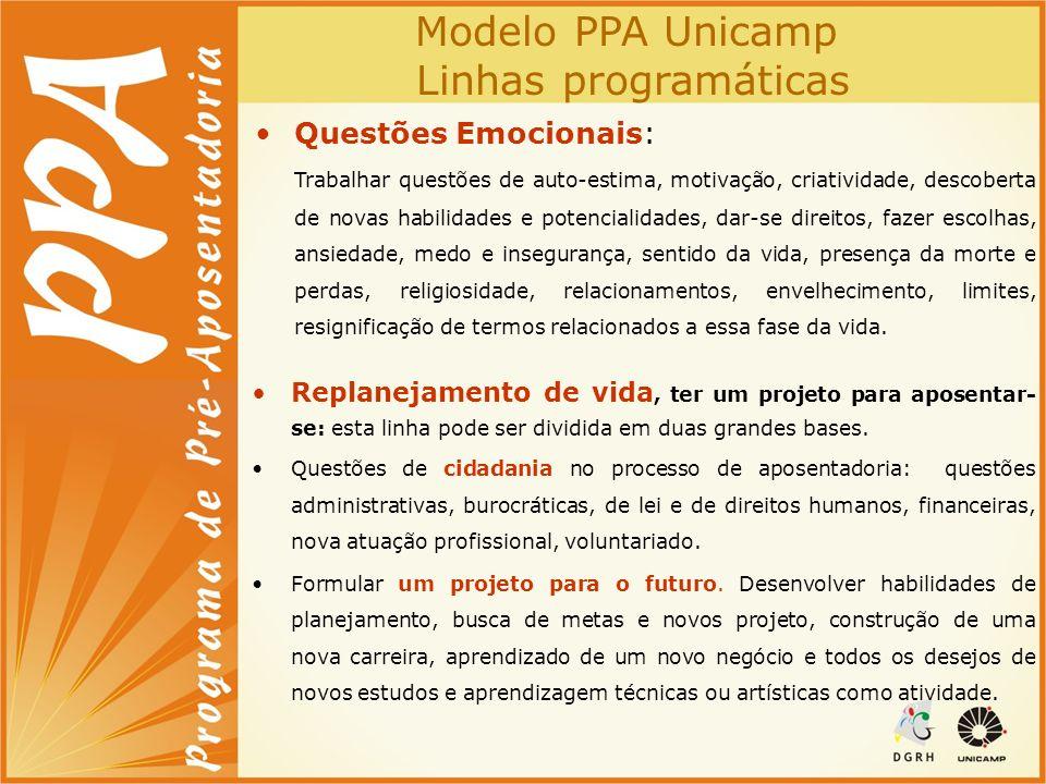 Modelo PPA Unicamp Linhas programáticas Questões Emocionais: Trabalhar questões de auto-estima, motivação, criatividade, descoberta de novas habilidad