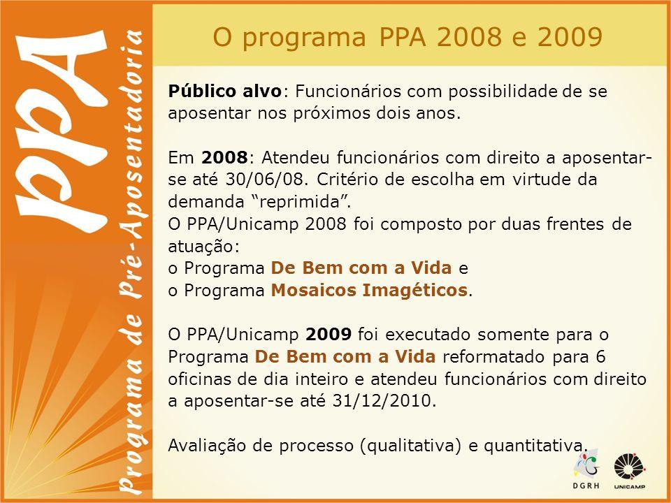 O programa PPA 2008 e 2009 Público alvo: Funcionários com possibilidade de se aposentar nos próximos dois anos. Em 2008: Atendeu funcionários com dire