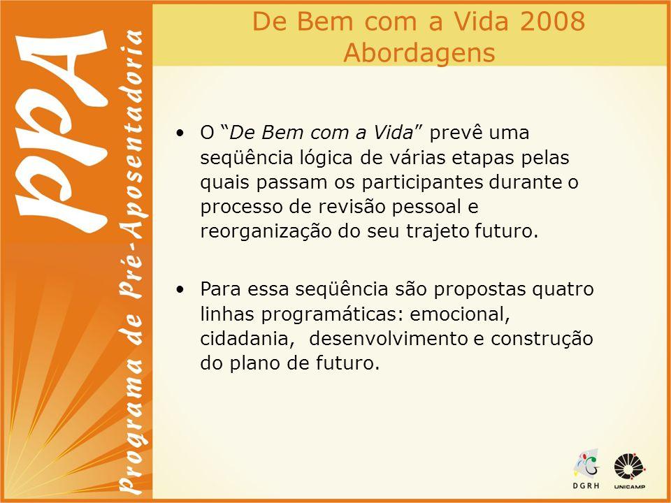 De Bem com a Vida 2008 Abordagens O De Bem com a Vida prevê uma seqüência lógica de várias etapas pelas quais passam os participantes durante o proces