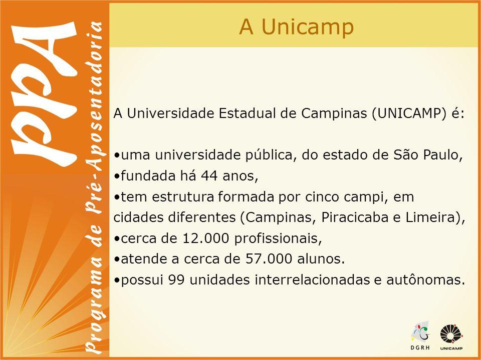 A Unicamp A Universidade Estadual de Campinas (UNICAMP) é: uma universidade pública, do estado de São Paulo, fundada há 44 anos, tem estrutura formada