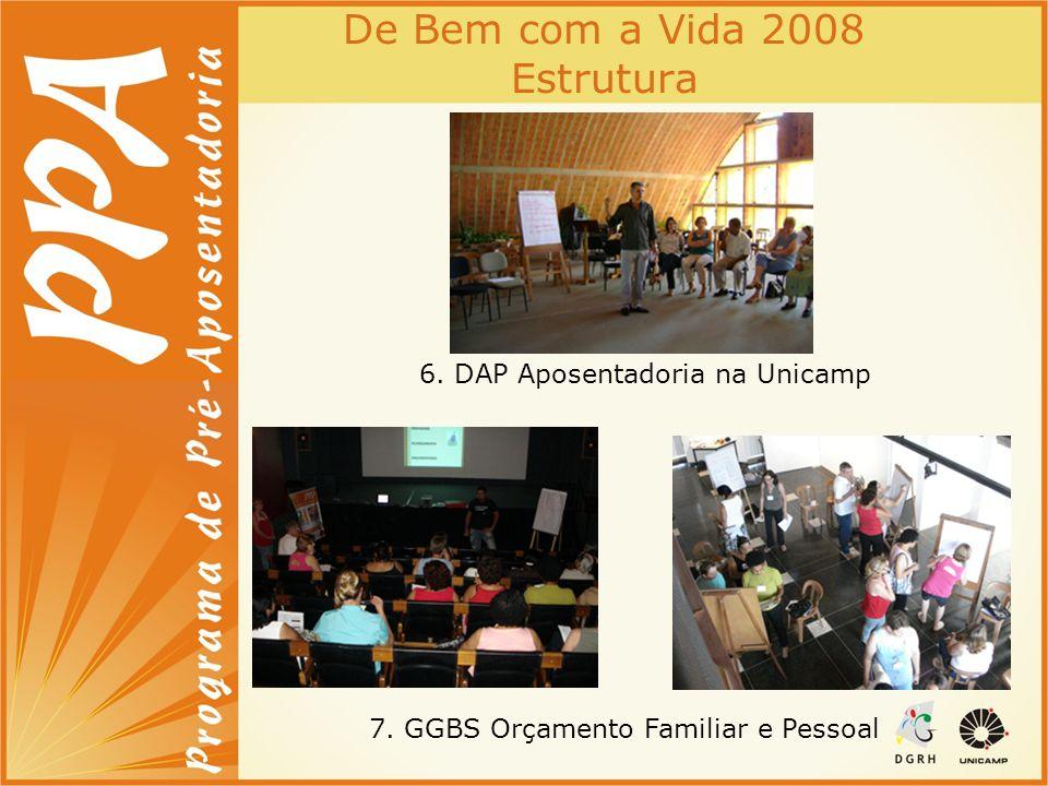 De Bem com a Vida 2008 Estrutura 6. DAP Aposentadoria na Unicamp 7. GGBS Orçamento Familiar e Pessoal