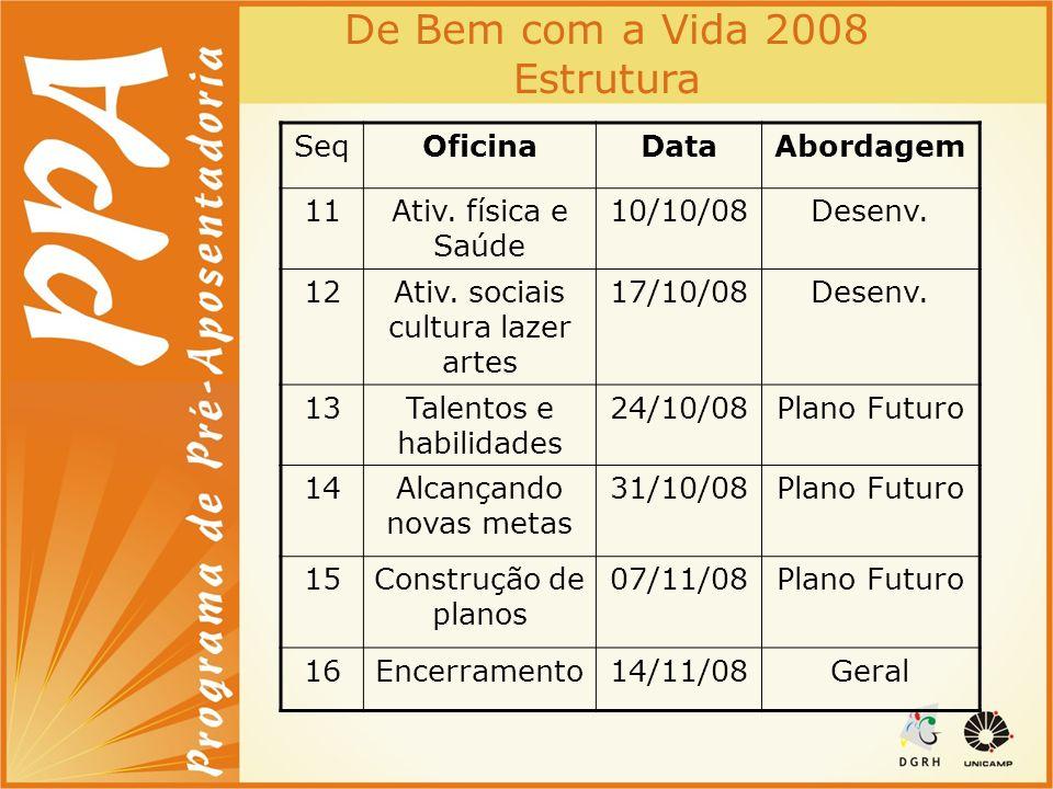 De Bem com a Vida 2008 Estrutura SeqOficinaDataAbordagem 11Ativ. física e Saúde 10/10/08Desenv. 12Ativ. sociais cultura lazer artes 17/10/08Desenv. 13