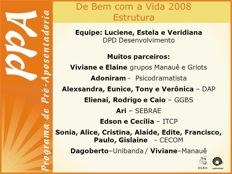 De Bem com a Vida 2008 Estrutura Equipe: Luciene, Estela e Veridiana DPD Desenvolvimento Muitos parceiros: Viviane e Elaine grupos Manauê e Griots Ado