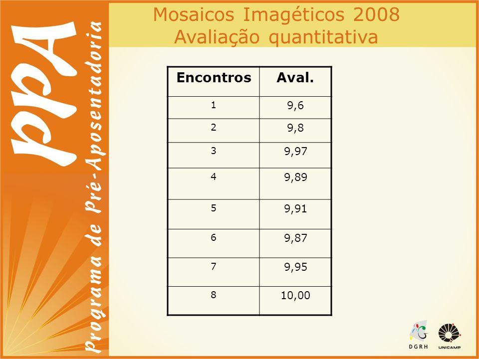 EncontrosAval. 1 9,6 2 9,8 3 9,97 4 9,89 5 9,91 6 9,87 7 9,95 8 10,00 Mosaicos Imagéticos 2008 Avaliação quantitativa