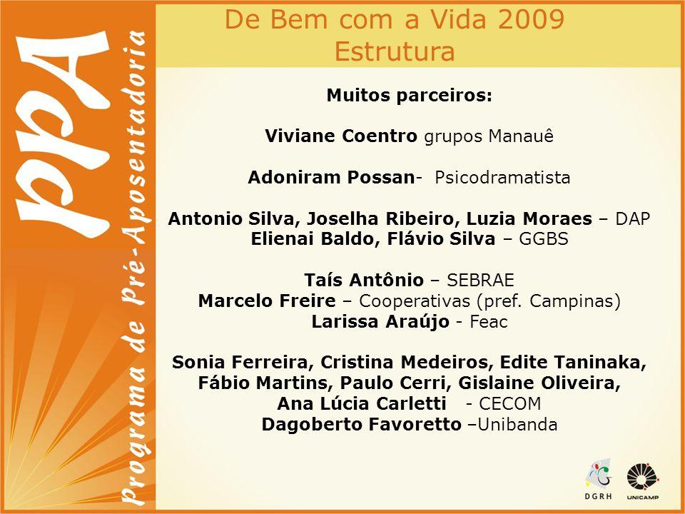 Muitos parceiros: Viviane Coentro grupos Manauê Adoniram Possan- Psicodramatista Antonio Silva, Joselha Ribeiro, Luzia Moraes – DAP Elienai Baldo, Flá
