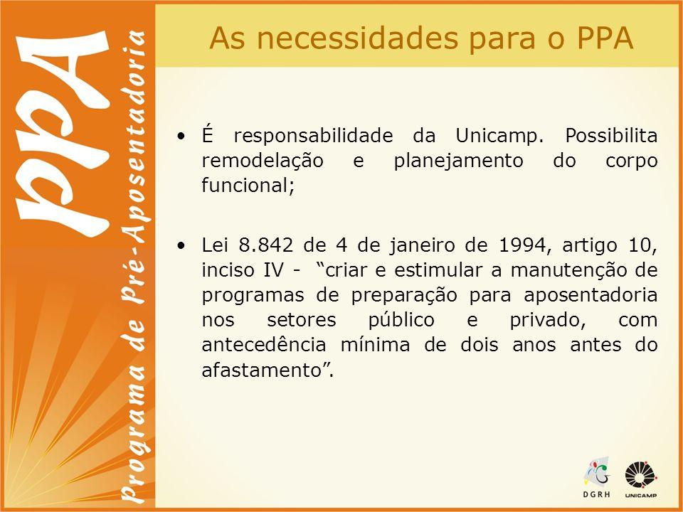 As necessidades para o PPA É responsabilidade da Unicamp. Possibilita remodelação e planejamento do corpo funcional; Lei 8.842 de 4 de janeiro de 1994