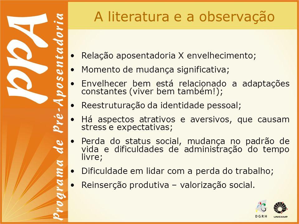 A literatura e a observação Relação aposentadoria X envelhecimento; Momento de mudança significativa; Envelhecer bem está relacionado a adaptações con