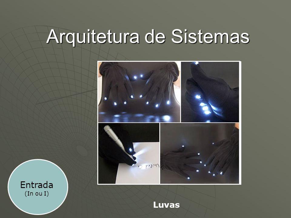 Arquitetura de Sistemas Luvas Entrada (In ou I)