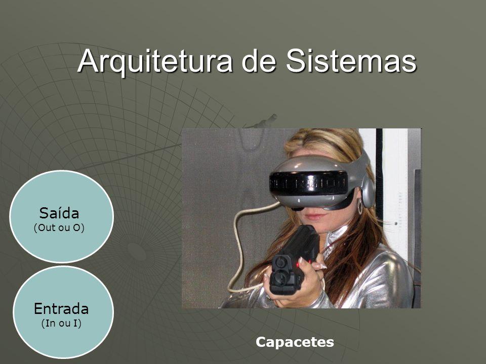 Arquitetura de Sistemas Capacetes Entrada (In ou I) Saída (Out ou O)