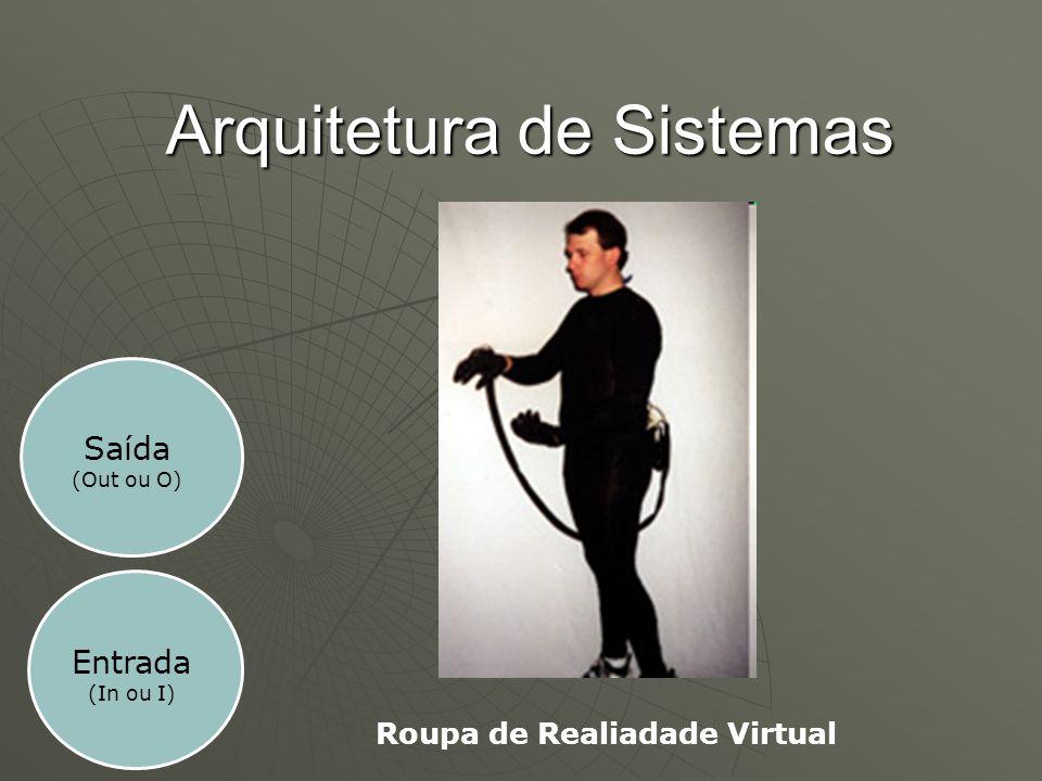 Arquitetura de Sistemas Roupa de Realiadade Virtual Entrada (In ou I) Saída (Out ou O)