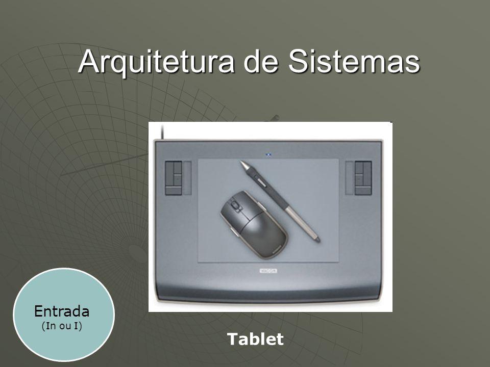 Arquitetura de Sistemas Entrada (In ou I) Tablet