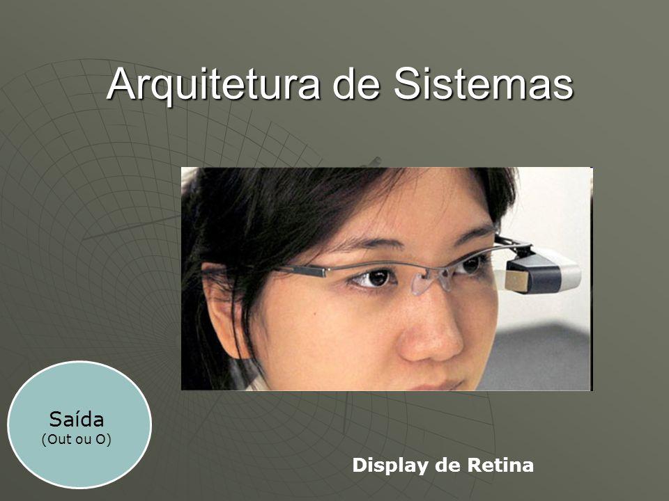 Arquitetura de Sistemas Saída (Out ou O) Display de Retina