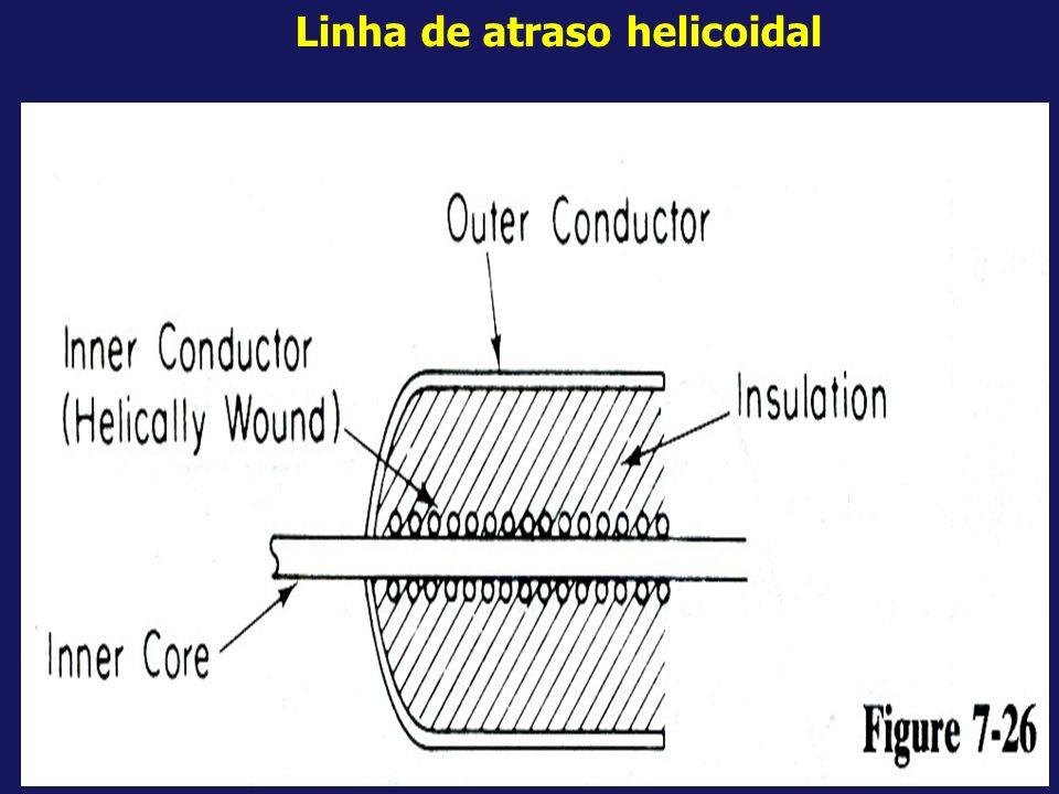 Linha de atraso helicoidal
