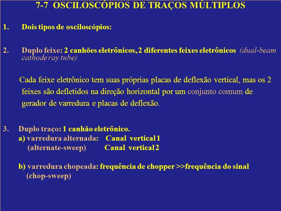 7-7 OSCILOSCÓPIOS DE TRAÇOS MÚLTIPLOS 1.Dois tipos de osciloscópios: 2.Duplo feixe: 2 canhões eletrônicos, 2 diferentes feixes eletrônicos (dual-beam cathode ray tube) Cada feixe eletrônico tem suas próprias placas de deflexão vertical, mas os 2 feixes são defletidos na direção horizontal por um conjunto comum de gerador de varredura e placas de deflexão.