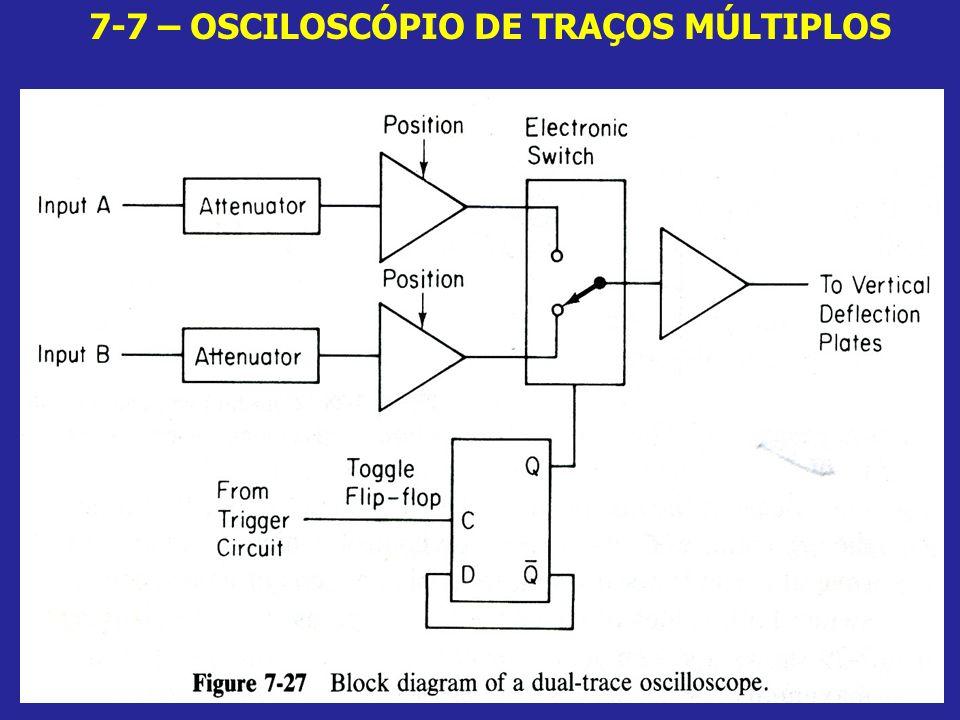 7-7 – OSCILOSCÓPIO DE TRAÇOS MÚLTIPLOS
