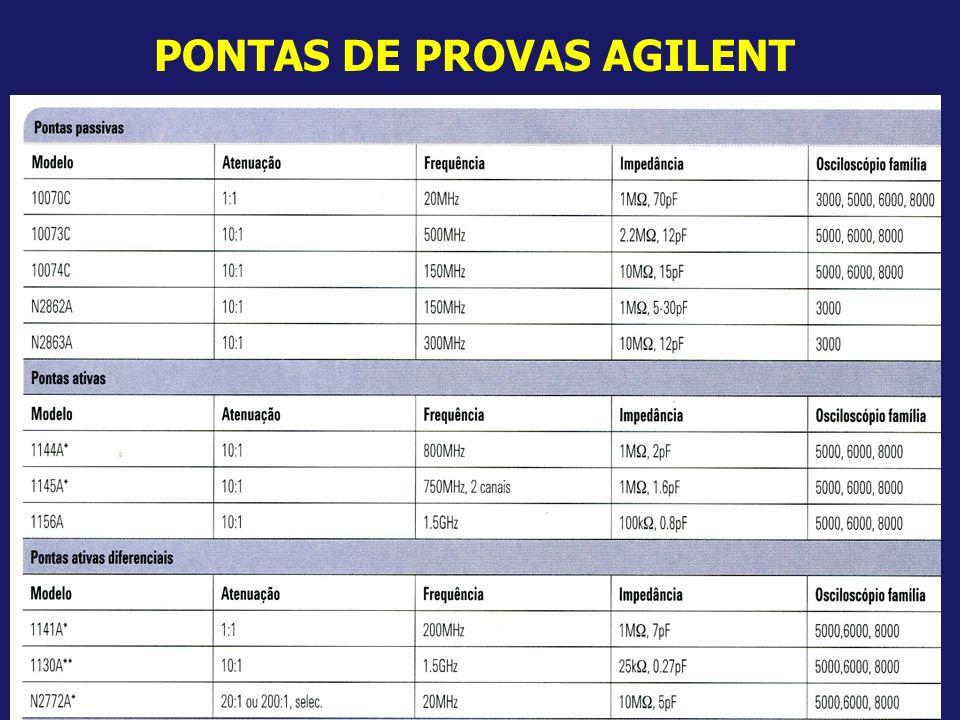 19 PONTAS DE PROVAS AGILENT