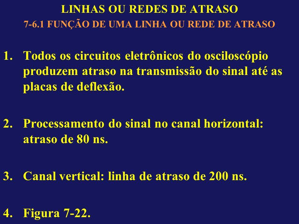 LINHAS OU REDES DE ATRASO 7-6.1 FUNÇÃO DE UMA LINHA OU REDE DE ATRASO 1.Todos os circuitos eletrônicos do osciloscópio produzem atraso na transmissão do sinal até as placas de deflexão.