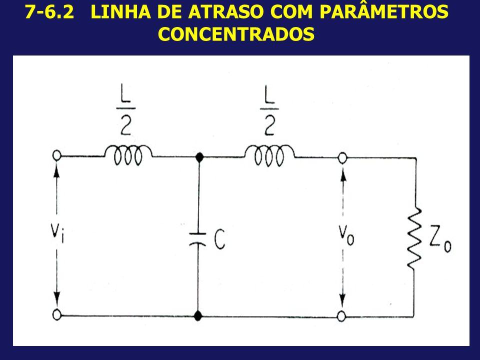 7-6.2 LINHA DE ATRASO COM PARÂMETROS CONCENTRADOS