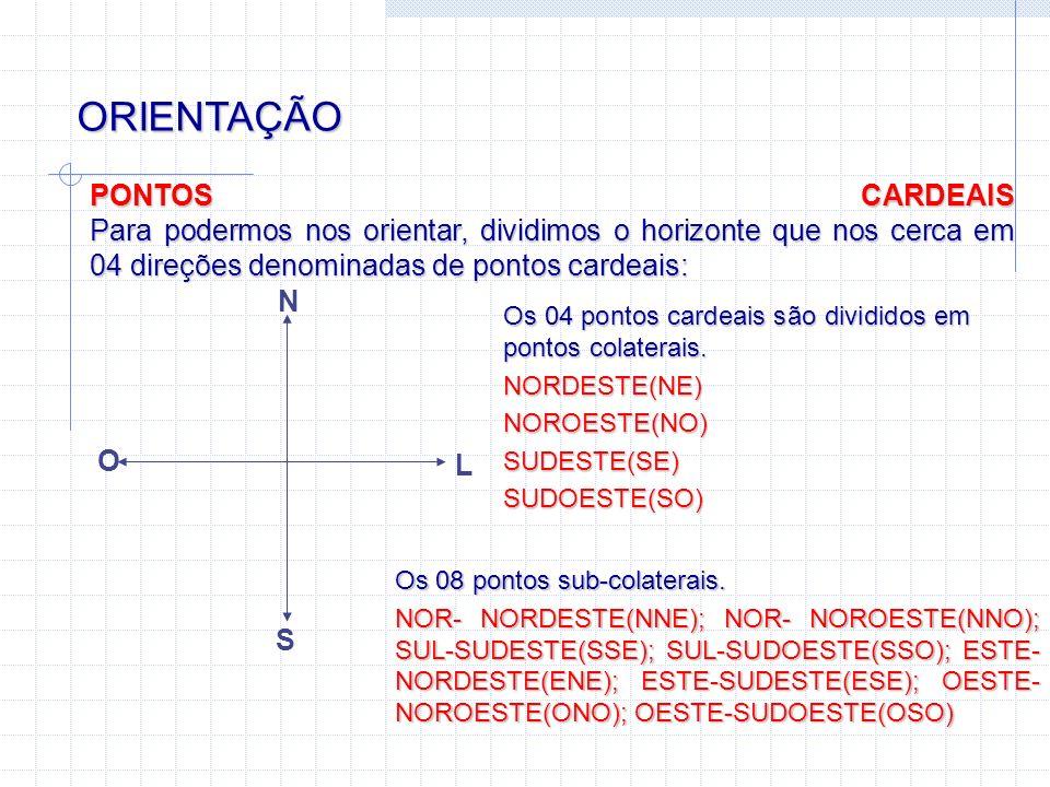 ORIENTAÇÃO PONTOS CARDEAIS Para podermos nos orientar, dividimos o horizonte que nos cerca em 04 direções denominadas de pontos cardeais: N S L O Os 0