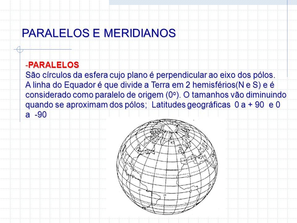 PARALELOS E MERIDIANOS -PARALELOS São círculos da esfera cujo plano é perpendicular ao eixo dos pólos. A linha do Equador é que divide a Terra em 2 he