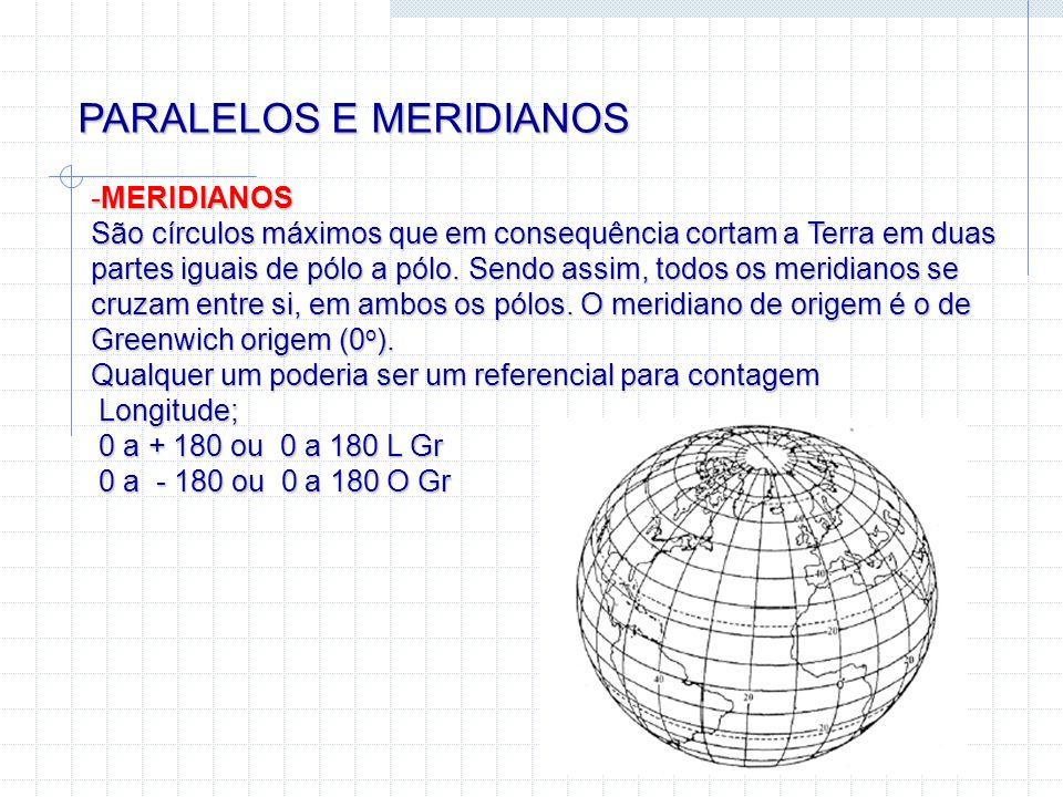 PARALELOS E MERIDIANOS -MERIDIANOS São círculos máximos que em consequência cortam a Terra em duas partes iguais de pólo a pólo. Sendo assim, todos os