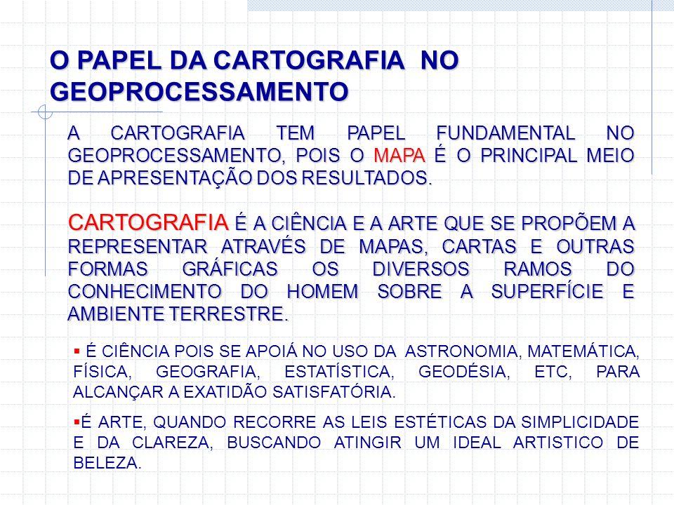 REPRESENTAÇÃO CARTOGRÁFICA DATUM VERTICAL E HORIZONTAL DATUM HORIZONTAL NO BRASIL - CORRÉGO ALEGRE (Usado até 1977 ) - SAD- 69 (South Ammerican Datum – 1969- oficial adotado por Lei até 2005 ) - WGS- 84 (World Geodetic System, 1984- mundial) - SIRGAS (Novo Datum oficial adotado por Lei após 2005) DATUM VERTICAL NO BRASIL - MAREGRAFO DE IMBITUBA - SC
