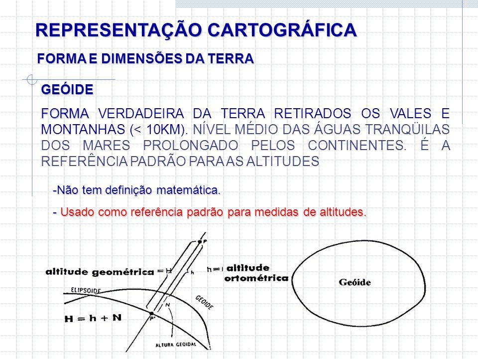 REPRESENTAÇÃO CARTOGRÁFICA FORMA E DIMENSÕES DA TERRA -Não tem definição matemática. - Usado como referência padrão para medidas de altitudes. GEÓIDE