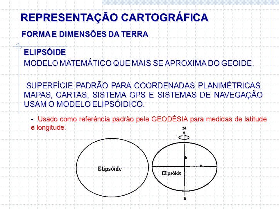 REPRESENTAÇÃO CARTOGRÁFICA FORMA E DIMENSÕES DA TERRA - Usado como referência padrão pela GEODÉSIA para medidas de latitude e longitude. ELIPSÓIDE MOD