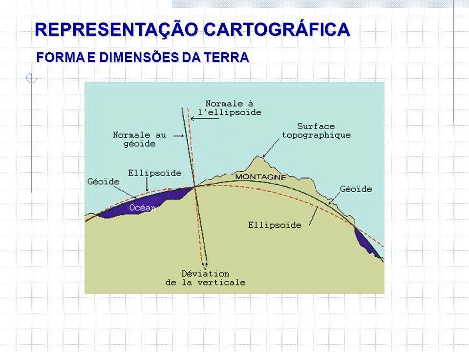 REPRESENTAÇÃO CARTOGRÁFICA FORMA E DIMENSÕES DA TERRA