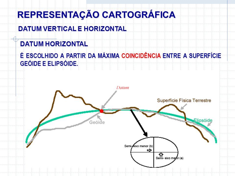 REPRESENTAÇÃO CARTOGRÁFICA DATUM VERTICAL E HORIZONTAL DATUM HORIZONTAL É ESCOLHIDO A PARTIR DA MÁXIMA COINCIDÊNCIA ENTRE A SUPERFÍCIE GEÓIDE E ELIPSÓ