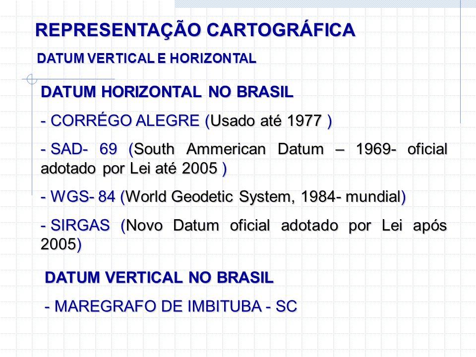 REPRESENTAÇÃO CARTOGRÁFICA DATUM VERTICAL E HORIZONTAL DATUM HORIZONTAL NO BRASIL - CORRÉGO ALEGRE (Usado até 1977 ) - SAD- 69 (South Ammerican Datum