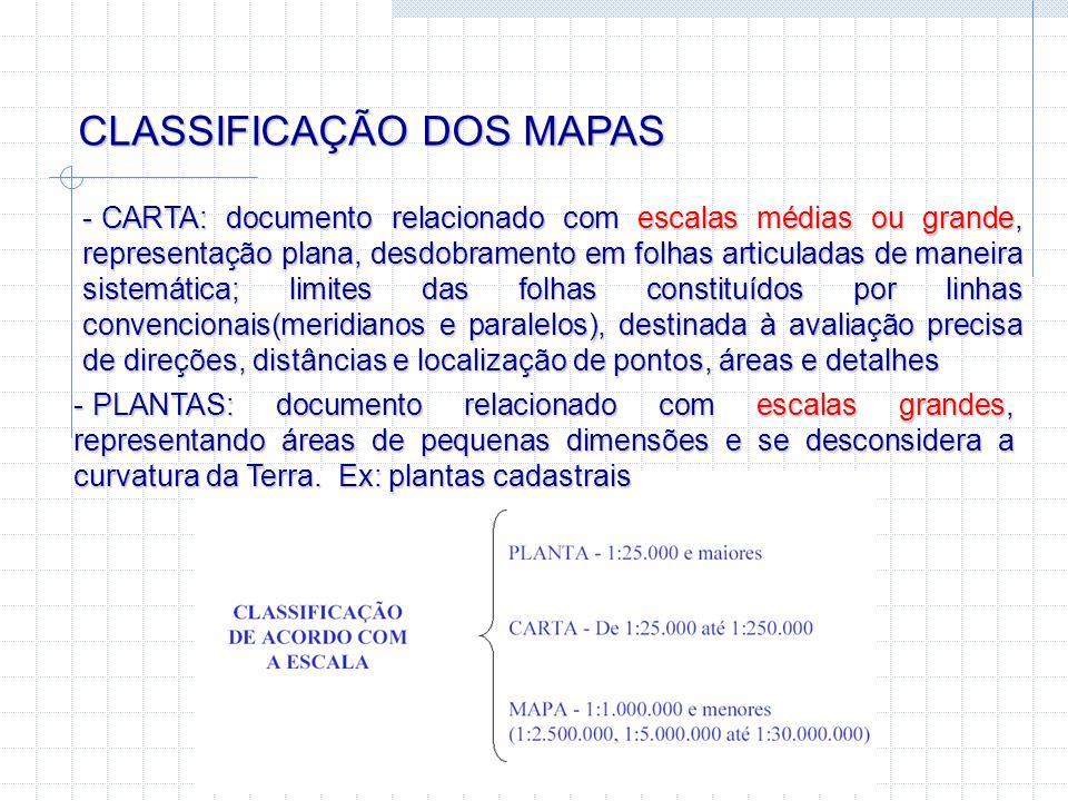 CLASSIFICAÇÃO DOS MAPAS - CARTA: documento relacionado com escalas médias ou grande, representação plana, desdobramento em folhas articuladas de manei