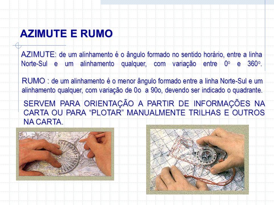 AZIMUTE E RUMO AZIMUTE: de um alinhamento é o ângulo formado no sentido horário, entre a linha Norte-Sul e um alinhamento qualquer, com variação entre