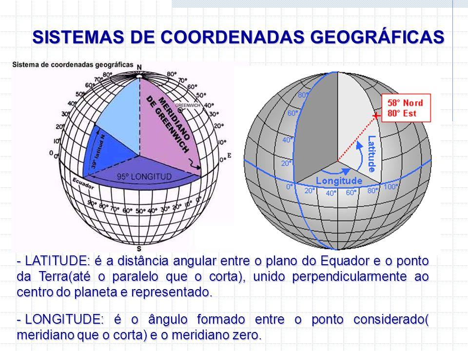 - LATITUDE: é a distância angular entre o plano do Equador e o ponto da Terra(até o paralelo que o corta), unido perpendicularmente ao centro do plane