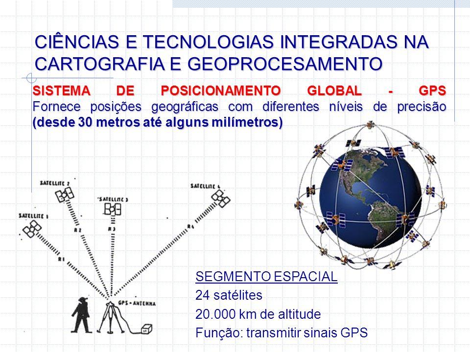 CIÊNCIAS E TECNOLOGIAS INTEGRADAS NA CARTOGRAFIA E GEOPROCESAMENTO SISTEMA DE POSICIONAMENTO GLOBAL - GPS Fornece posições geográficas com diferentes