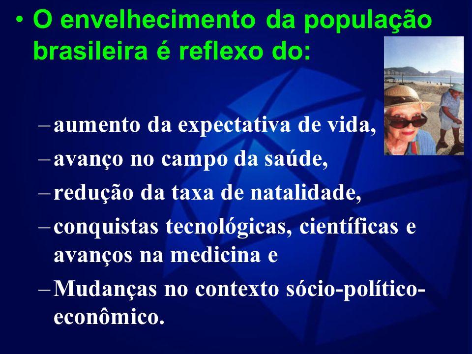 ASSIM... Brasileiros (1991 e 2007) - aumento da expectativa de vida: 5,57 anos Expectativa de vida: 72,57 anos Em 2050: 81,3 anos Expectativa de vida