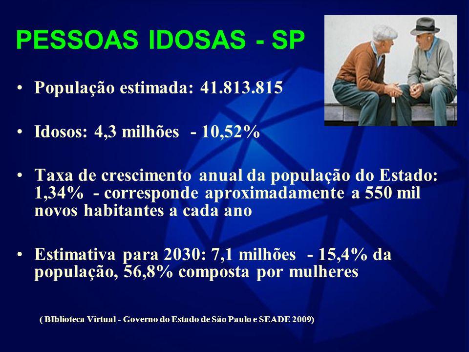 O envelhecimento da população brasileira é reflexo do: –aumento da expectativa de vida, –avanço no campo da saúde, –redução da taxa de natalidade, –co