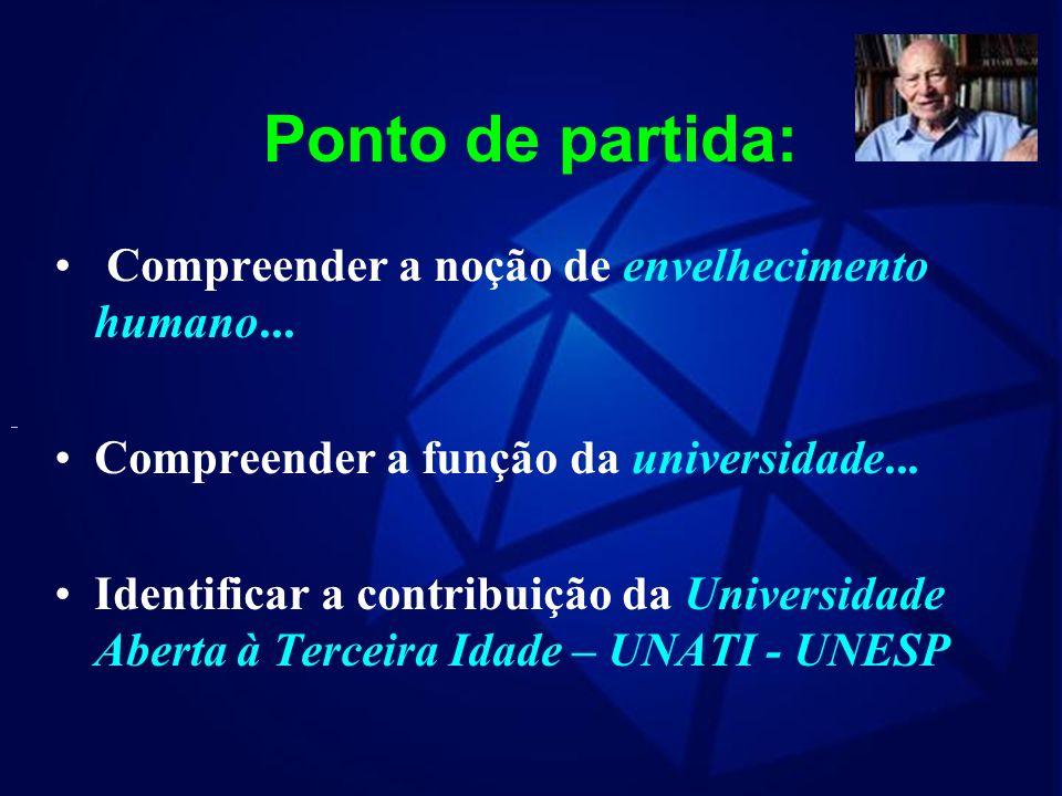 UNIVERSIDADE ABERTA À 3ª IDADE: papel, princípios e diretrizes MARIA CANDIDA SOARES DEL-MASSO Coordenadora do Núcleo Central UNATI - UNESP – PROEX ___