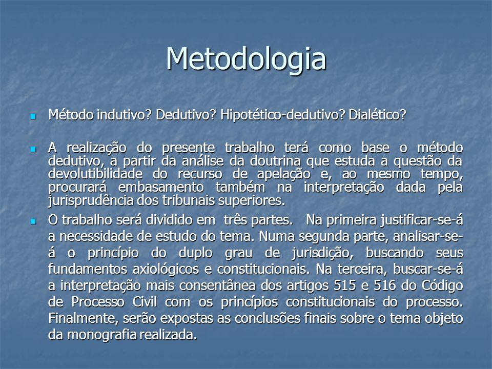 Metodologia Método indutivo? Dedutivo? Hipotético-dedutivo? Dialético? Método indutivo? Dedutivo? Hipotético-dedutivo? Dialético? A realização do pres