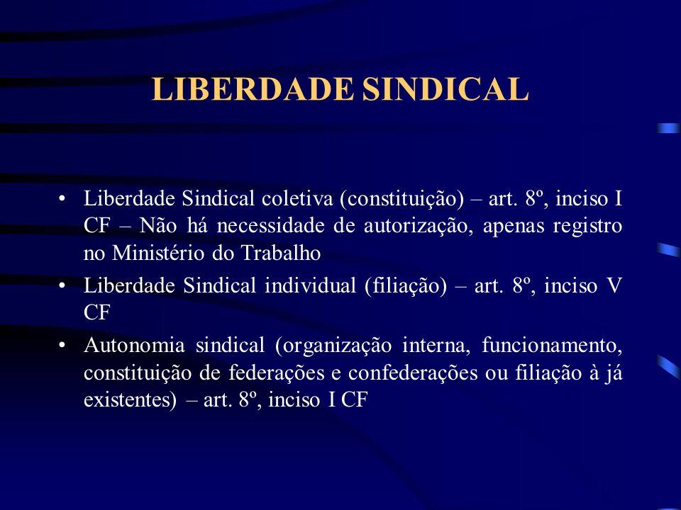 LIBERDADE SINDICAL Liberdade Sindical coletiva (constituição) – art.