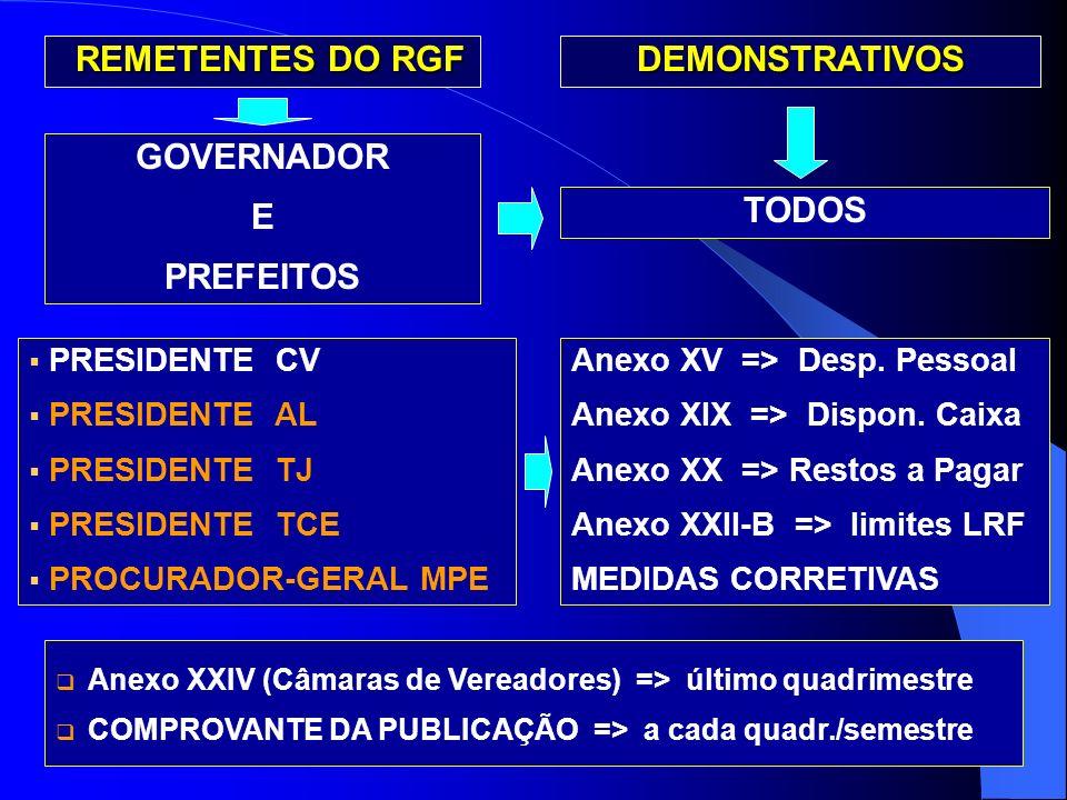 REMETENTES DO RGF REMETENTES DO RGFDEMONSTRATIVOS TODOS GOVERNADOR E PREFEITOS Anexo XV => Desp. Pessoal Anexo XIX => Dispon. Caixa Anexo XX => Restos