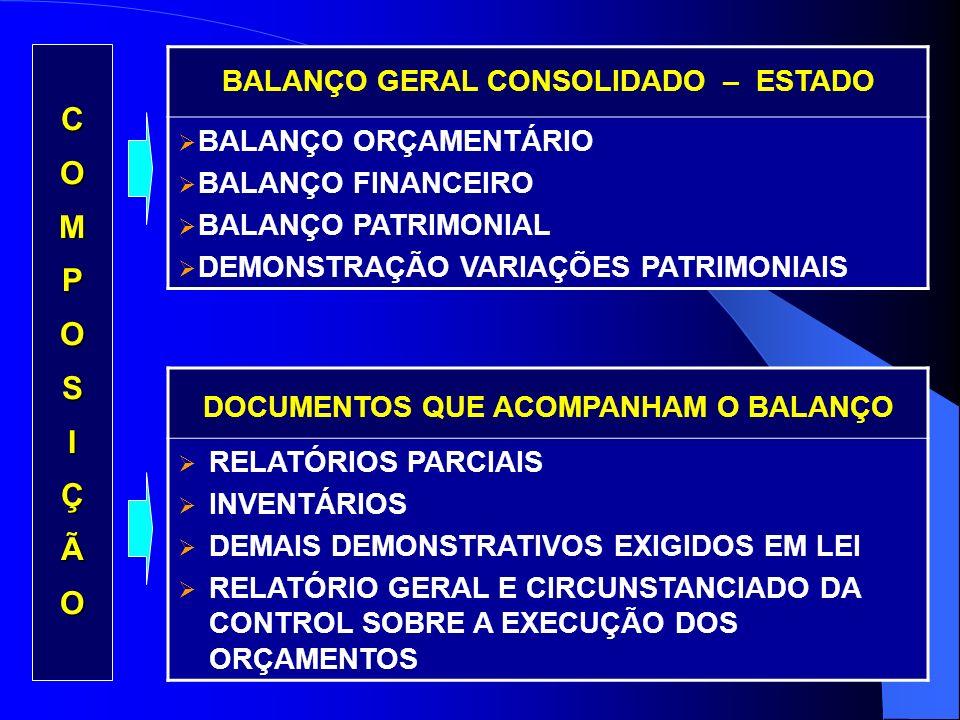 COMPOSIÇÃO BALANÇO GERAL CONSOLIDADO – ESTADO BALANÇO ORÇAMENTÁRIO BALANÇO FINANCEIRO BALANÇO PATRIMONIAL DEMONSTRAÇÃO VARIAÇÕES PATRIMONIAIS DOCUMENT